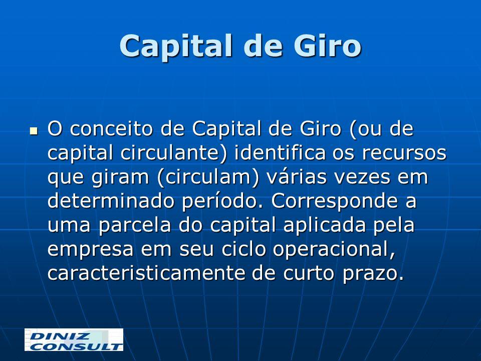 Capital de Giro O conceito de Capital de Giro (ou de capital circulante) identifica os recursos que giram (circulam) várias vezes em determinado perío