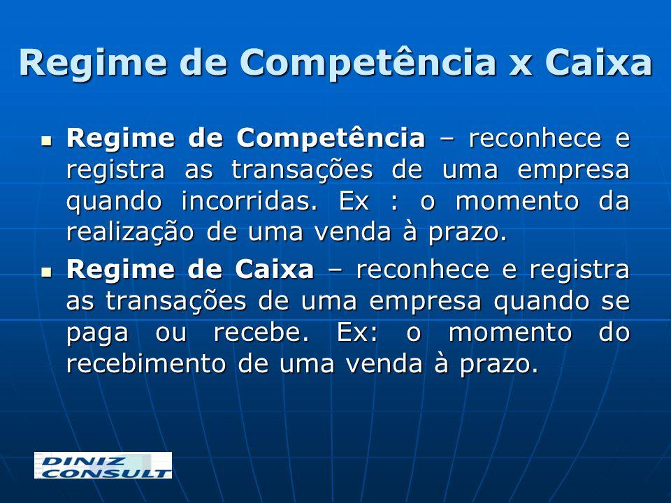 Regime de Competência x Caixa Regime de Competência – reconhece e registra as transações de uma empresa quando incorridas. Ex : o momento da realizaçã