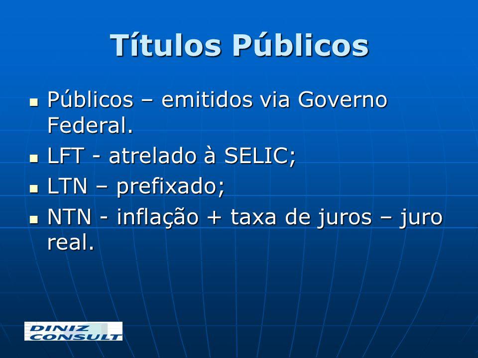 Títulos Públicos Públicos – emitidos via Governo Federal. Públicos – emitidos via Governo Federal. LFT - atrelado à SELIC; LFT - atrelado à SELIC; LTN