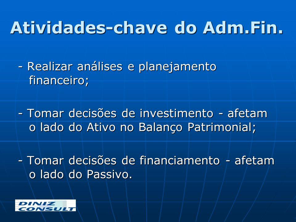 - Realizar análises e planejamento financeiro; - Tomar decisões de investimento - afetam o lado do Ativo no Balanço Patrimonial; - Tomar decisões de f