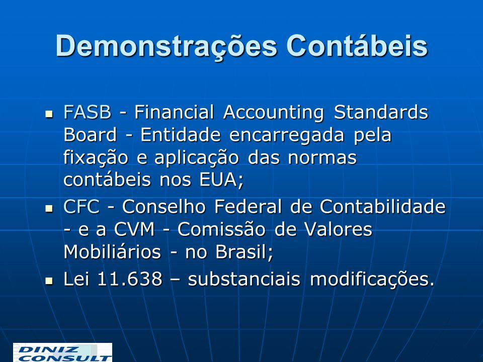 Relatório Anual É composto por: Mensagem aos Acionistas / Demonstração do Resultado / Balanço Patrimonial / Demonstração dos lucros ou prejuízos acumulados / Dem.
