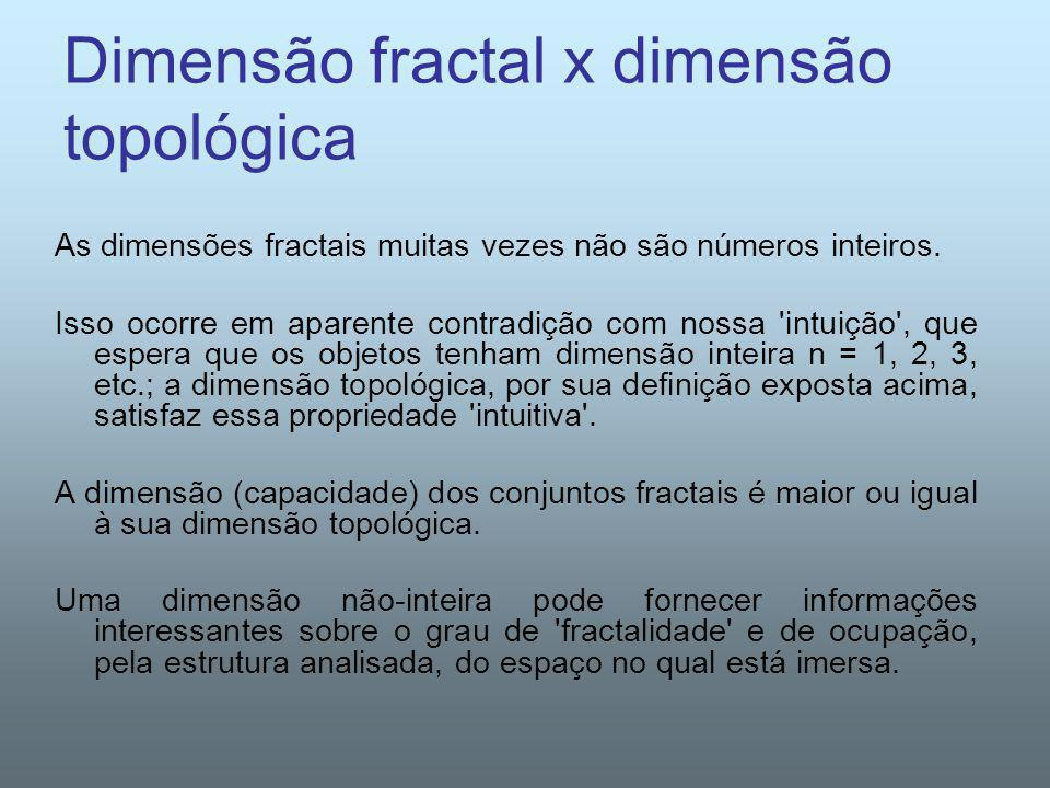Dimensão fractal x dimensão topológica As dimensões fractais muitas vezes não são números inteiros. Isso ocorre em aparente contradição com nossa 'int