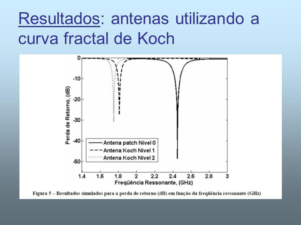 Resultados: antenas utilizando a curva fractal de Koch