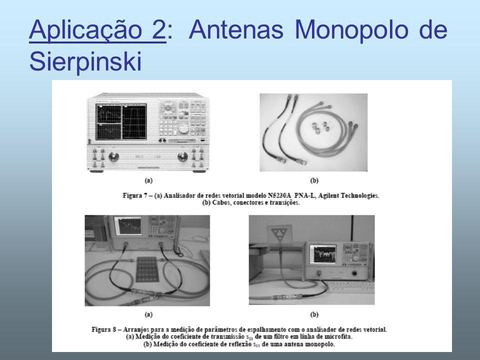 Aplicação 2: Antenas Monopolo de Sierpinski
