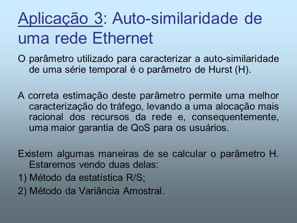 O parâmetro utilizado para caracterizar a auto-similaridade de uma série temporal é o parâmetro de Hurst (H). A correta estimação deste parâmetro perm