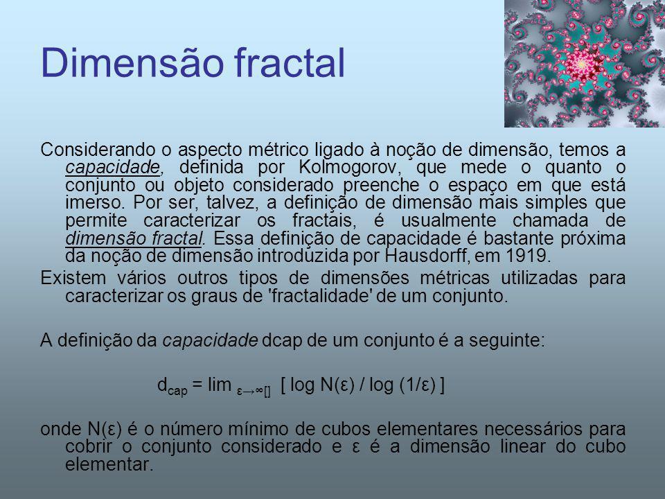 Dimensão fractal Considerando o aspecto métrico ligado à noção de dimensão, temos a capacidade, definida por Kolmogorov, que mede o quanto o conjunto