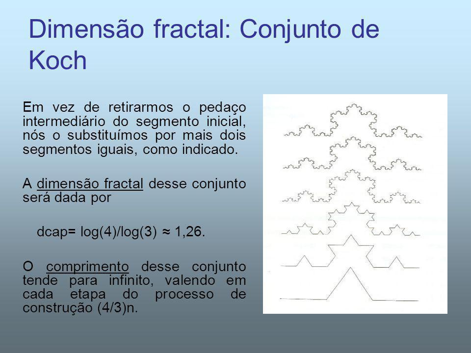 Dimensão fractal: Conjunto de Koch Em vez de retirarmos o pedaço intermediário do segmento inicial, nós o substituímos por mais dois segmentos iguais,