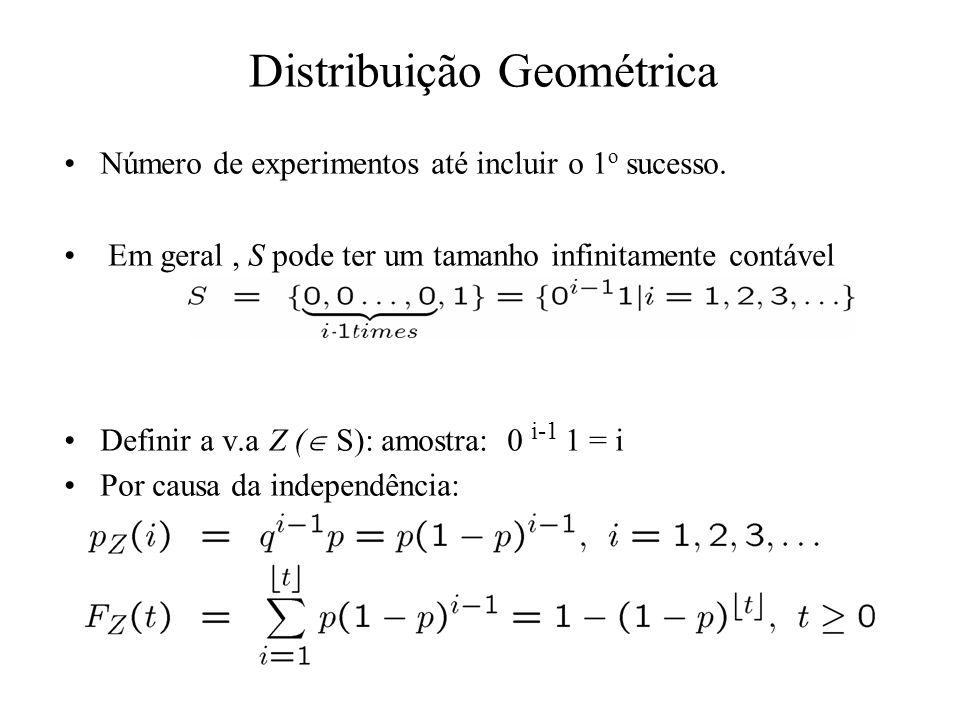 Distribuição Geométrica Número de experimentos até incluir o 1 o sucesso. Em geral, S pode ter um tamanho infinitamente contável Definir a v.a Z ( S):