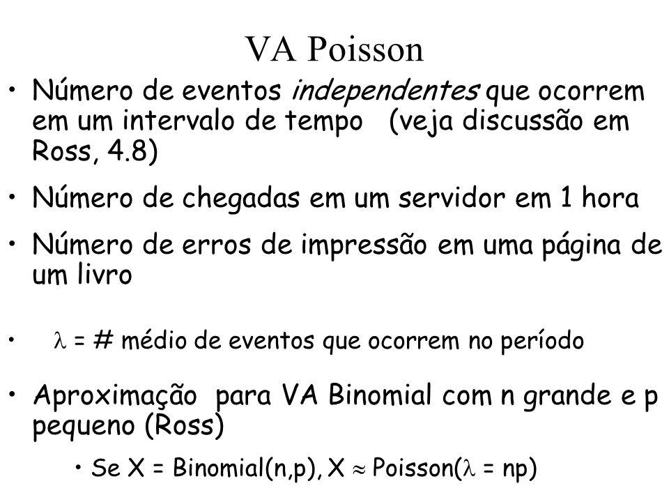 VA Poisson Número de eventos independentes que ocorrem em um intervalo de tempo (veja discussão em Ross, 4.8) Número de chegadas em um servidor em 1 h
