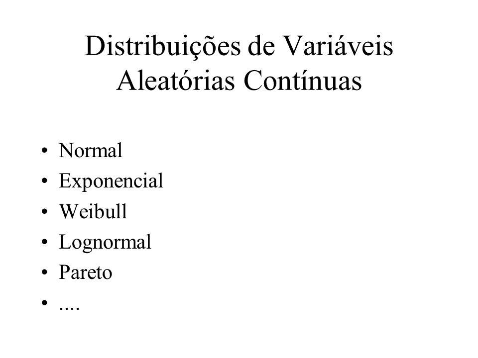 Distribuições de Variáveis Aleatórias Contínuas Normal Exponencial Weibull Lognormal Pareto....