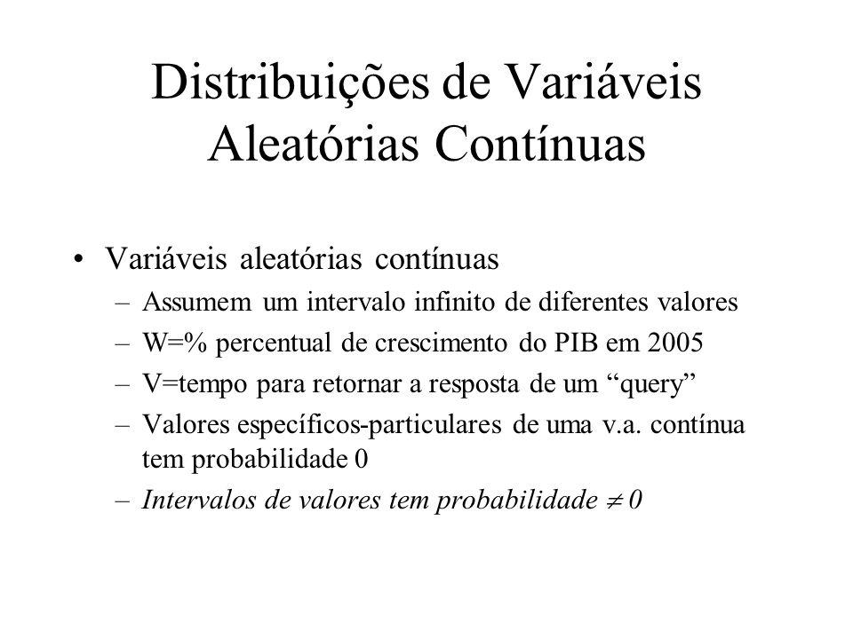 Distribuições de Variáveis Aleatórias Contínuas Variáveis aleatórias contínuas –Assumem um intervalo infinito de diferentes valores –W=% percentual de