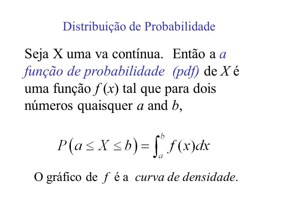 Distribuição de Probabilidade Seja X uma va contínua. Então a a função de probabilidade (pdf) de X é uma função f (x) tal que para dois números quaisq