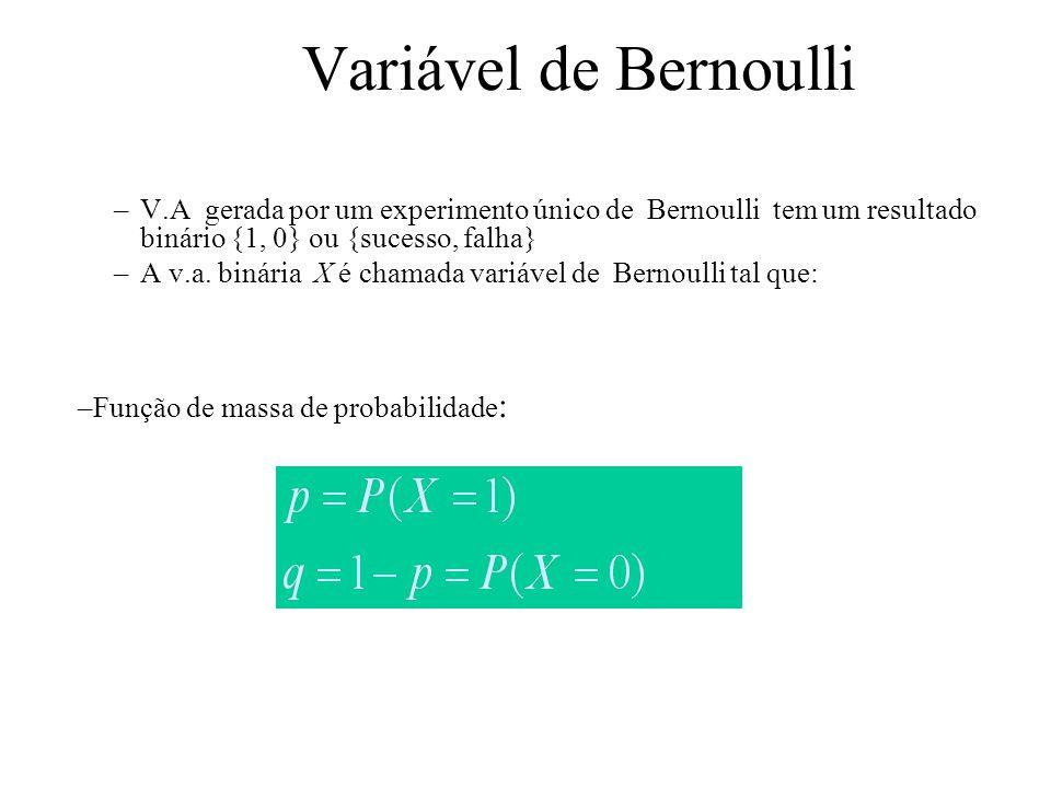 VA Poisson Número de eventos independentes que ocorrem em um intervalo de tempo (veja discussão em Ross, 4.8) Número de chegadas em um servidor em 1 hora Número de erros de impressão em uma página de um livro = # médio de eventos que ocorrem no período Aproximação para VA Binomial com n grande e p pequeno (Ross) Se X = Binomial(n,p), X Poisson( = np)