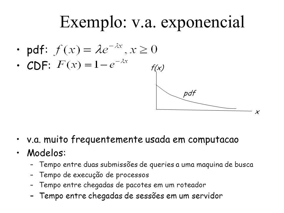 Exemplo: v.a. exponencial pdf: CDF: v.a. muito frequentemente usada em computacao Modelos: –Tempo entre duas submissões de queries a uma maquina de bu
