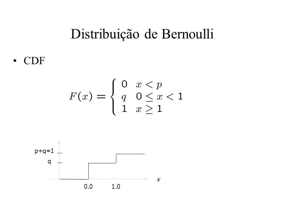 Binomial A v.a.X representa o numero de sucessos em uma sequencia de experimentos de Bernoulli.