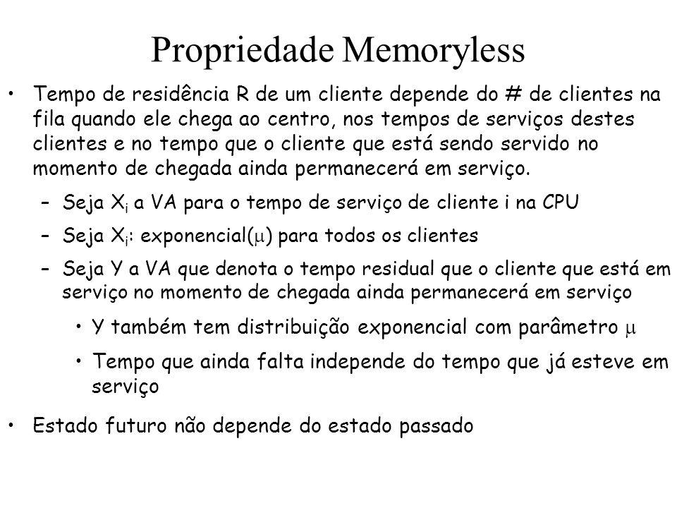 Propriedade Memoryless Tempo de residência R de um cliente depende do # de clientes na fila quando ele chega ao centro, nos tempos de serviços destes