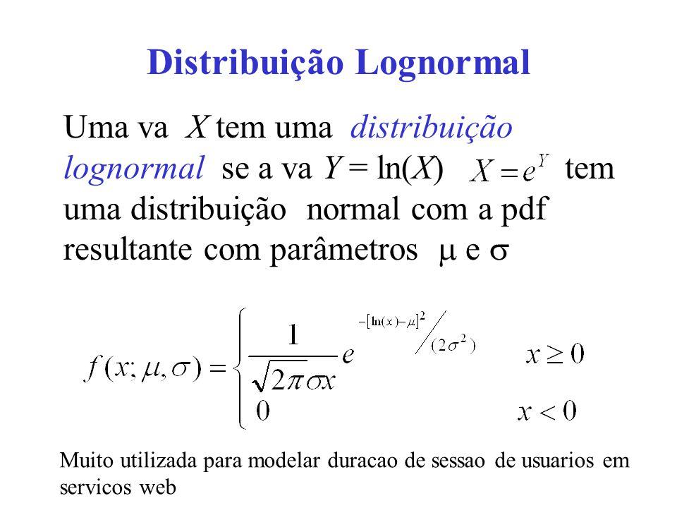 Distribuição Lognormal Uma va X tem uma distribuição lognormal se a va Y = ln(X) tem uma distribuição normal com a pdf resultante com parâmetros e Mui