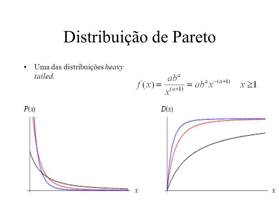Distribuição de Pareto Uma das distribuições heavy tailed.