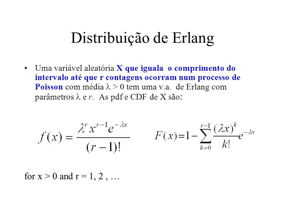 Distribuição de Erlang Uma variável aleatória X que iguala o comprimento do intervalo até que r contagens ocorram num processo de Poisson com média >
