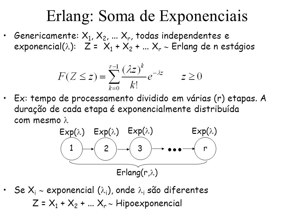 Erlang: Soma de Exponenciais Genericamente: X 1, X 2,... X r, todas independentes e exponencial( ): Z = X 1 + X 2 +... X r Erlang de n estágios Ex: te