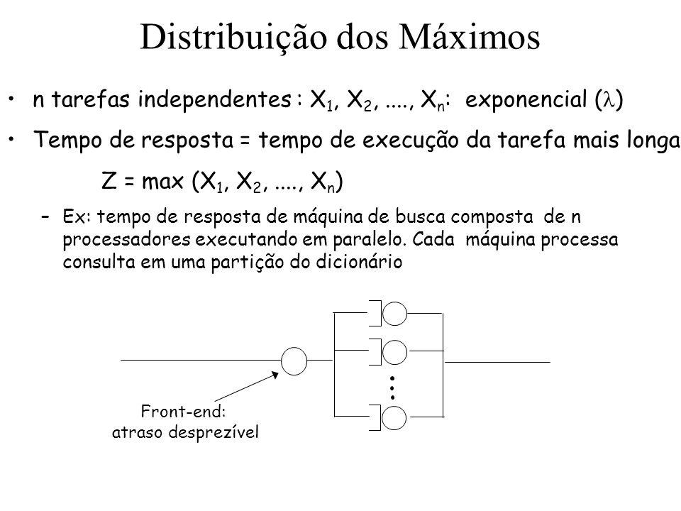 Distribuição dos Máximos n tarefas independentes : X 1, X 2,...., X n : exponencial ( ) Tempo de resposta = tempo de execução da tarefa mais longa Z =