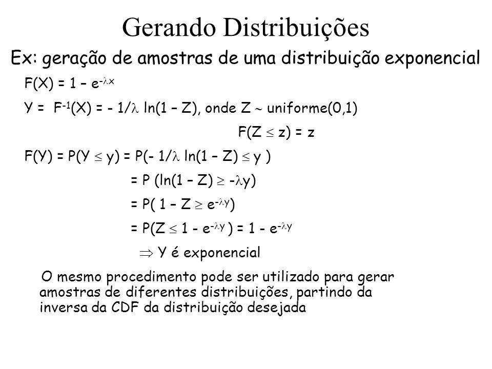 Gerando Distribuições Ex: geração de amostras de uma distribuição exponencial F(X) = 1 – e - x Y = F -1 (X) = - 1/ ln(1 – Z), onde Z uniforme(0,1) F(Z