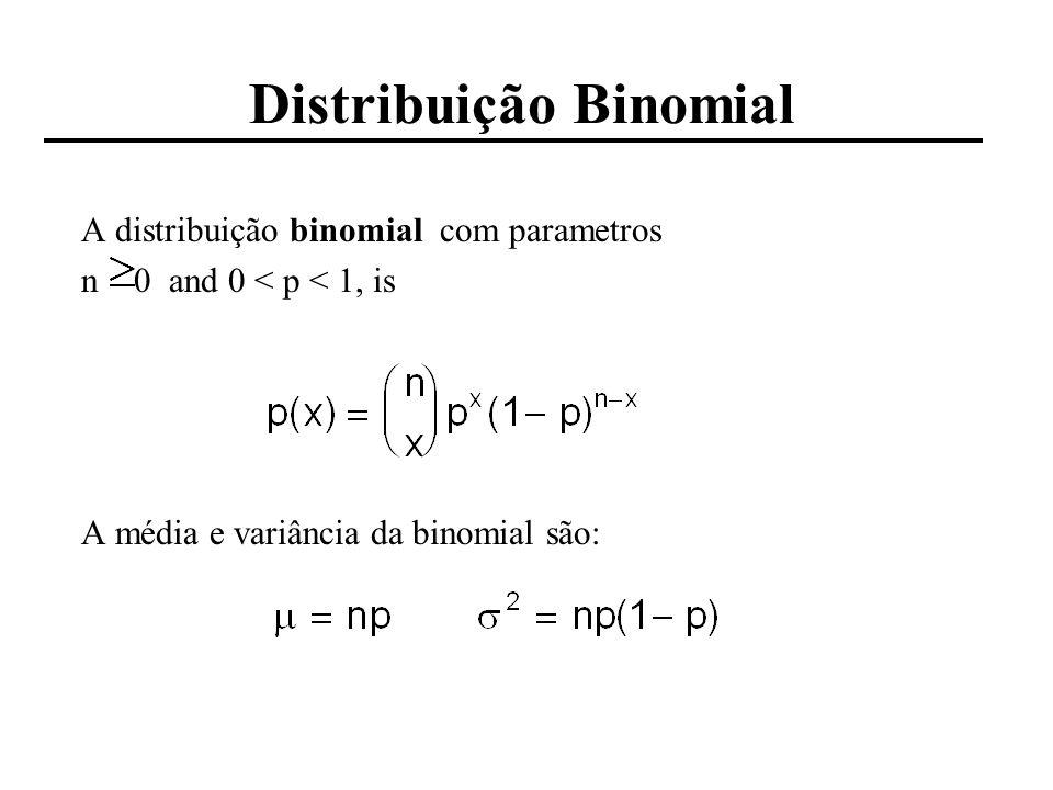 Gerando Distribuições Ex: geração de amostras de uma distribuição exponencial F(X) = 1 – e - x Y = F -1 (X) = - 1/ ln(1 – Z), onde Z uniforme(0,1) F(Z z) = z F(Y) = P(Y y) = P(- 1/ ln(1 – Z) y ) = P (ln(1 – Z) - y) = P( 1 – Z e - y ) = P(Z 1 - e - y ) = 1 - e - y Y é exponencial O mesmo procedimento pode ser utilizado para gerar amostras de diferentes distribuições, partindo da inversa da CDF da distribuição desejada