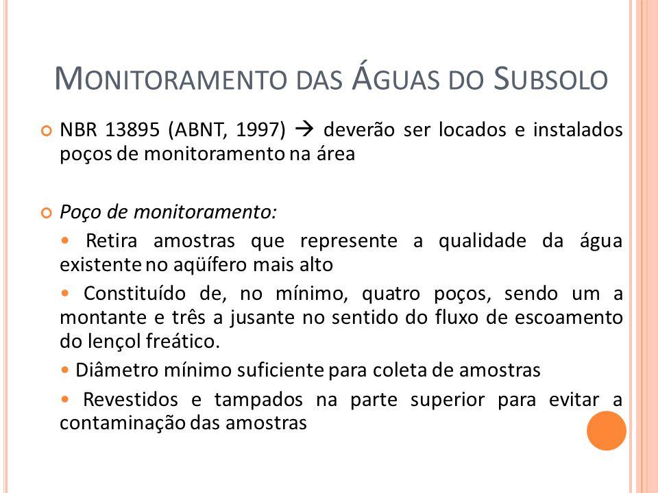 M ONITORAMENTO DAS Á GUAS DO S UBSOLO NBR 13895 (ABNT, 1997) deverão ser locados e instalados poços de monitoramento na área Poço de monitoramento: Retira amostras que represente a qualidade da água existente no aqüífero mais alto Constituído de, no mínimo, quatro poços, sendo um a montante e três a jusante no sentido do fluxo de escoamento do lençol freático.