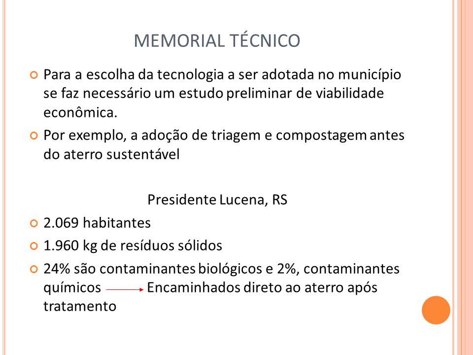 MEMORIAL TÉCNICO Para a escolha da tecnologia a ser adotada no município se faz necessário um estudo preliminar de viabilidade econômica. Por exemplo,