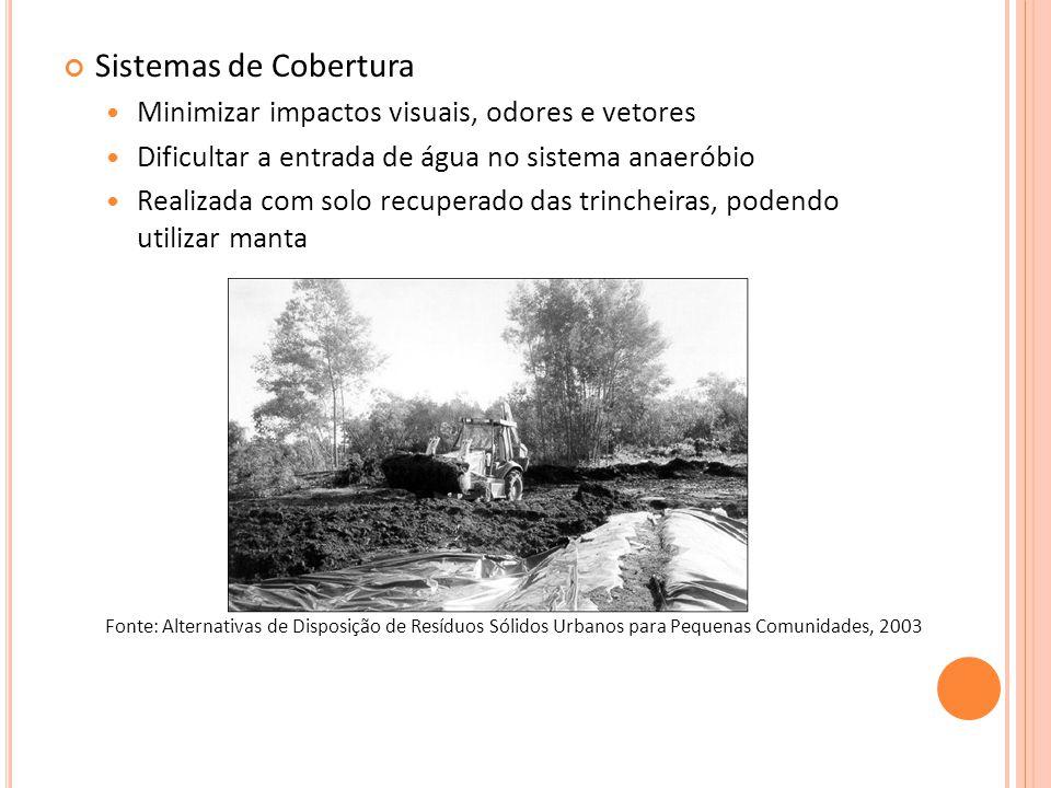 Sistemas de Cobertura Minimizar impactos visuais, odores e vetores Dificultar a entrada de água no sistema anaeróbio Realizada com solo recuperado das trincheiras, podendo utilizar manta Fonte: Alternativas de Disposição de Resíduos Sólidos Urbanos para Pequenas Comunidades, 2003