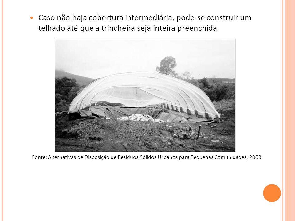 Caso não haja cobertura intermediária, pode-se construir um telhado até que a trincheira seja inteira preenchida. Fonte: Alternativas de Disposição de