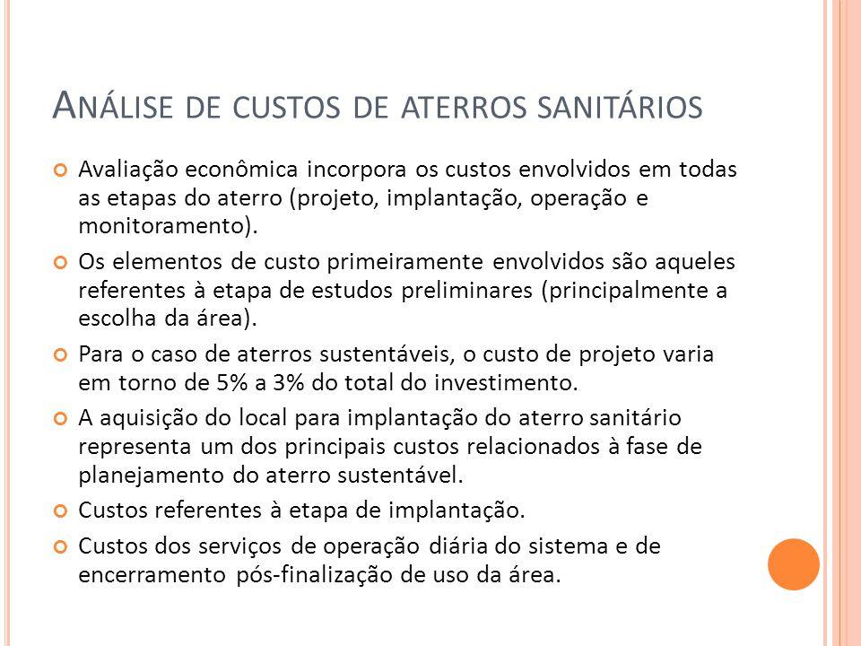 A NÁLISE DE CUSTOS DE ATERROS SANITÁRIOS Avaliação econômica incorpora os custos envolvidos em todas as etapas do aterro (projeto, implantação, operação e monitoramento).