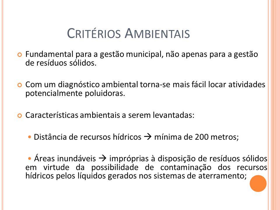 C RITÉRIOS A MBIENTAIS Fundamental para a gestão municipal, não apenas para a gestão de resíduos sólidos. Com um diagnóstico ambiental torna-se mais f