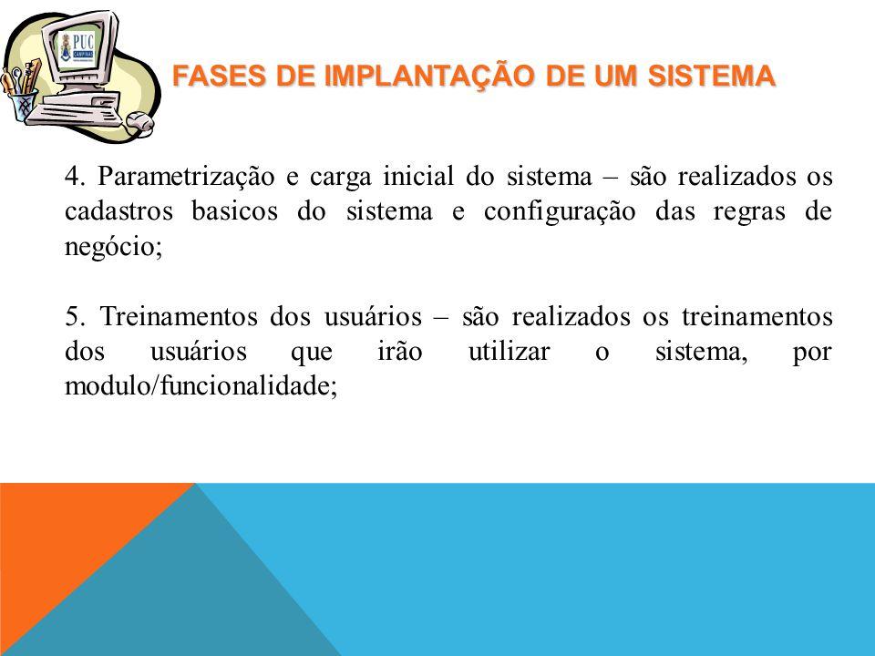 FASES DE IMPLANTAÇÃO DE UM SISTEMA 4.