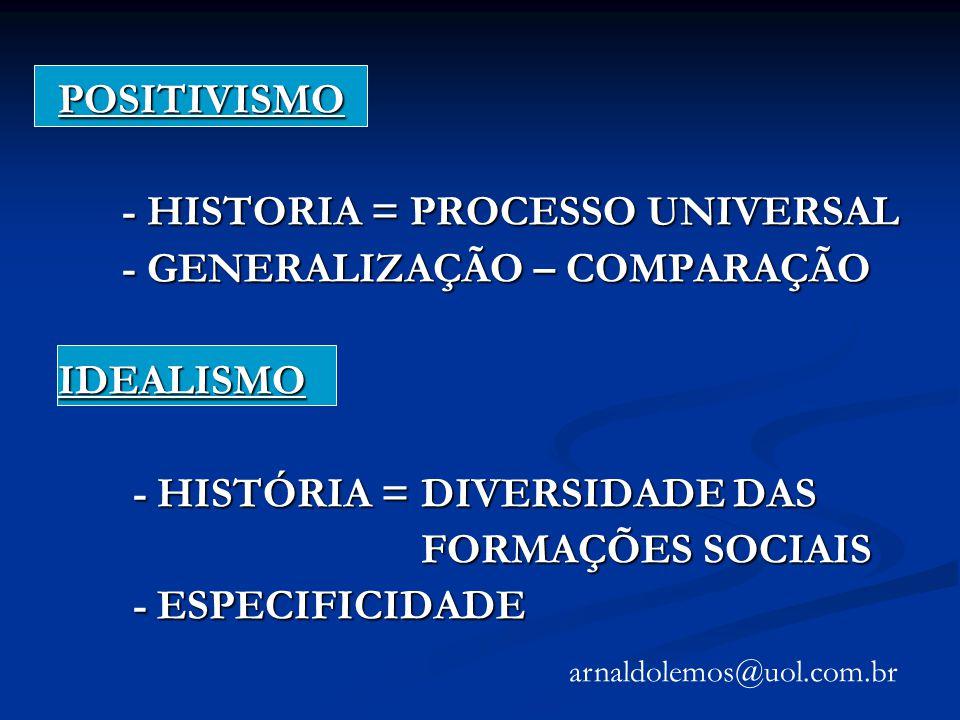 POSITIVISMO - HISTORIA = PROCESSO UNIVERSAL - HISTORIA = PROCESSO UNIVERSAL - GENERALIZAÇÃO – COMPARAÇÃO - GENERALIZAÇÃO – COMPARAÇÃO IDEALISMO - HIST
