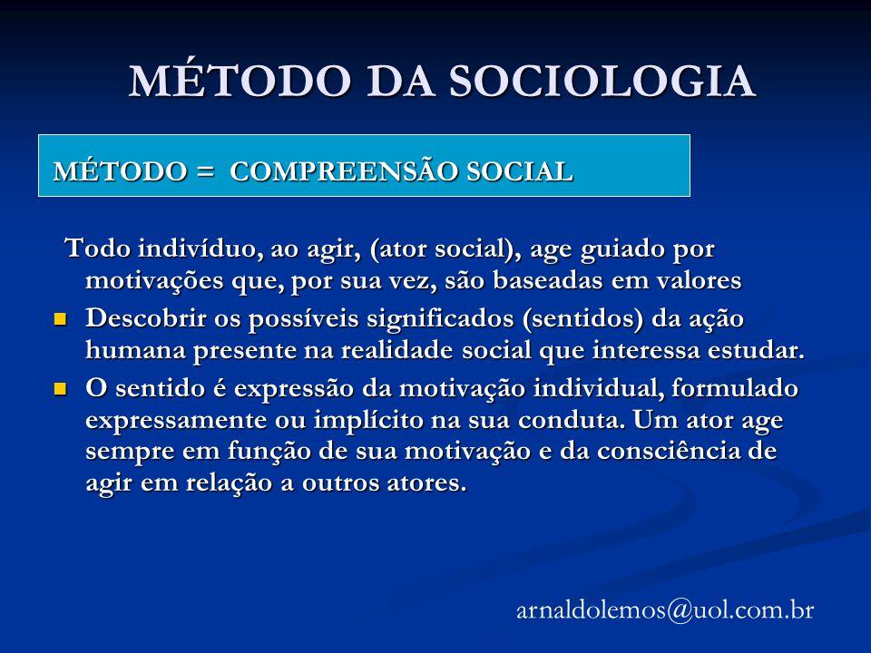 MÉTODO DA SOCIOLOGIA MÉTODO DA SOCIOLOGIA MÉTODO = COMPREENSÃO SOCIAL Todo indivíduo, ao agir, (ator social), age guiado por motivações que, por sua v