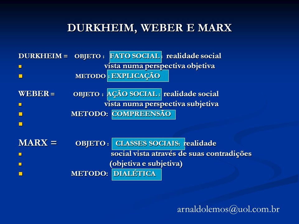 DURKHEIM, WEBER E MARX arnaldolemos@uol.com.br DURKHEIM = OBJETO : FATO SOCIAL : realidade social vista numa perspectiva objetiva vista numa perspecti