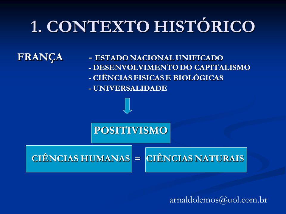 1. CONTEXTO HISTÓRICO FRANÇA - ESTADO NACIONAL UNIFICADO - DESENVOLVIMENTO DO CAPITALISMO - CIÊNCIAS FISICAS E BIOLÓGICAS - CIÊNCIAS FISICAS E BIOLÓGI