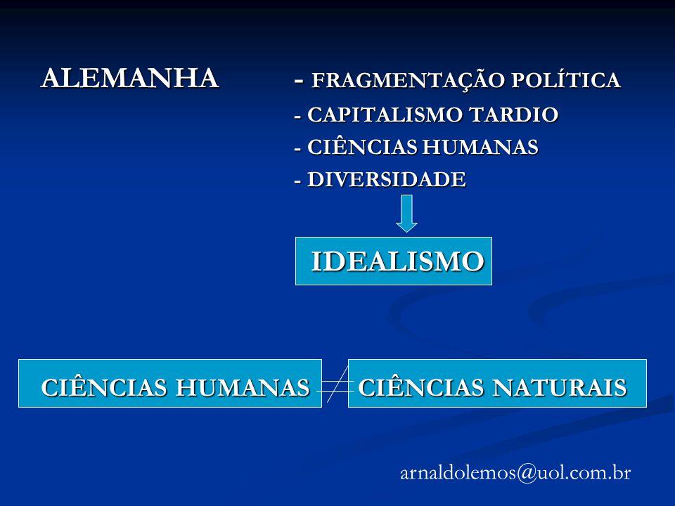 ALEMANHA - FRAGMENTAÇÃO POLÍTICA - CAPITALISMO TARDIO - CAPITALISMO TARDIO - CIÊNCIAS HUMANAS - CIÊNCIAS HUMANAS - DIVERSIDADE - DIVERSIDADEIDEALISMO