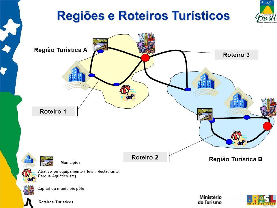 Regiões e Roteiros Turísticos Região Turística B Região Turística A Roteiro 1 Roteiro 3 Capital ou município pólo Roteiros Turísticos Municípios Atrativo ou equipamento (Hotel, Restaurante, Parque Aquático etc) Roteiro 2