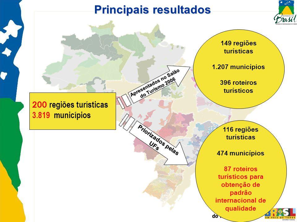 200 regiões turísticas 3.819 municípios Principais resultados Apresentados no Salão do Turismo 2006 Priorizados pelas UFs 149 regiões turísticas 1.207
