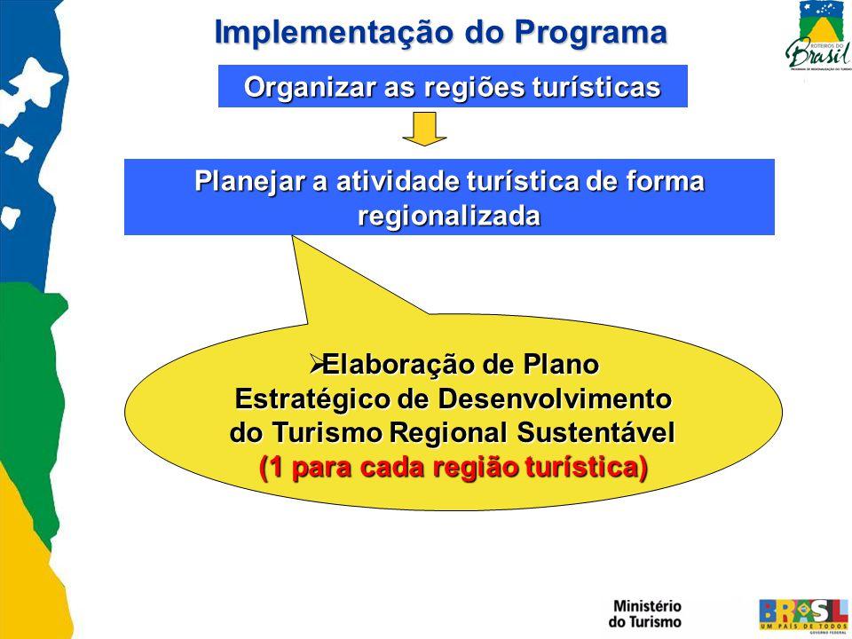 Organizar as regiões turísticas Implementação do Programa Planejar a atividade turística de forma regionalizada Elaboração de Plano Estratégico de Desenvolvimento do Turismo Regional Sustentável Elaboração de Plano Estratégico de Desenvolvimento do Turismo Regional Sustentável (1 para cada região turística)