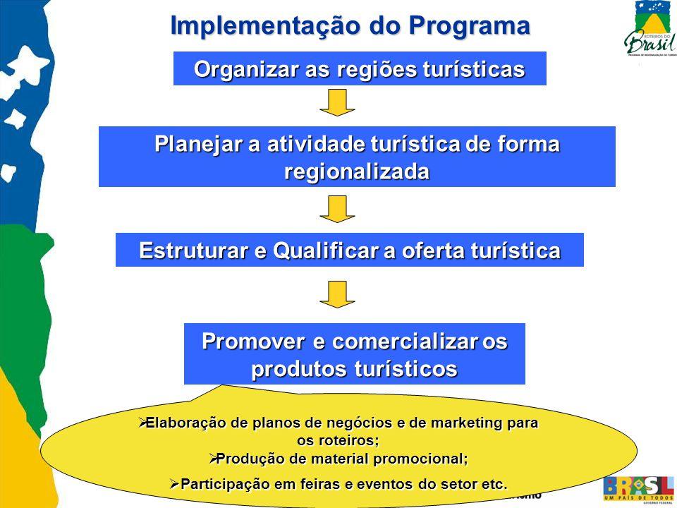 Organizar as regiões turísticas Implementação do Programa Planejar a atividade turística de forma regionalizada Estruturar e Qualificar a oferta turís
