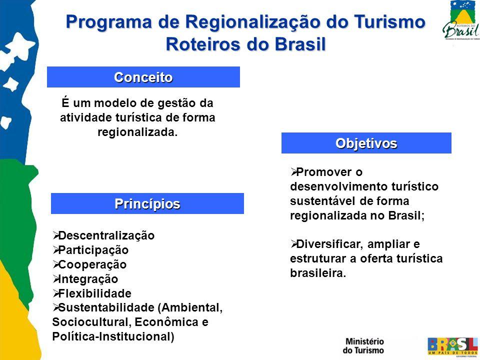 Programa de Regionalização do Turismo Roteiros do Brasil Conceito É um modelo de gestão da atividade turística de forma regionalizada. Objetivos Promo