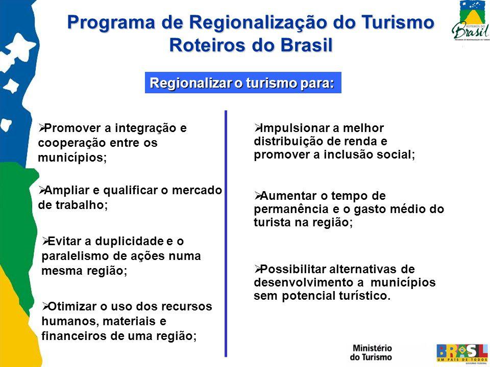 Programa de Regionalização do Turismo Roteiros do Brasil Regionalizar o turismo para: Promover a integração e cooperação entre os municípios; Evitar a