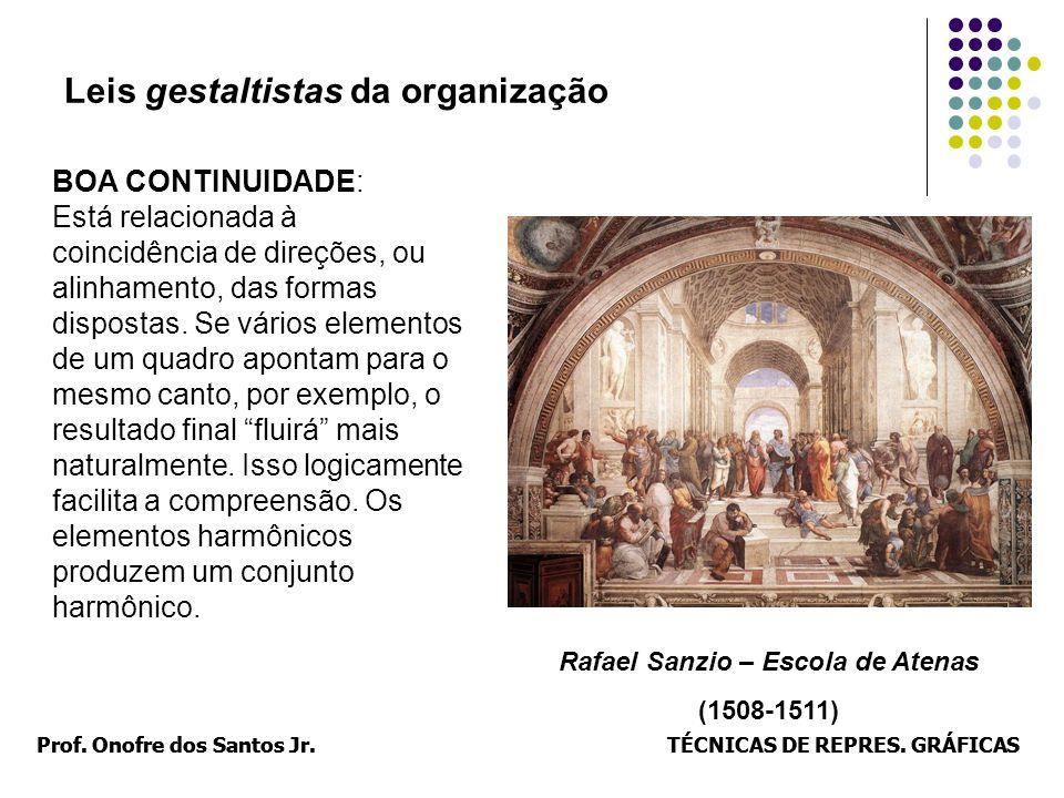 Prof. Onofre dos Santos Jr.TÉCNICAS DE REPRES. GRÁFICASProf. Onofre dos Santos Jr.TÉCNICAS DE REPRES. GRÁFICAS BOA CONTINUIDADE: Está relacionada à co