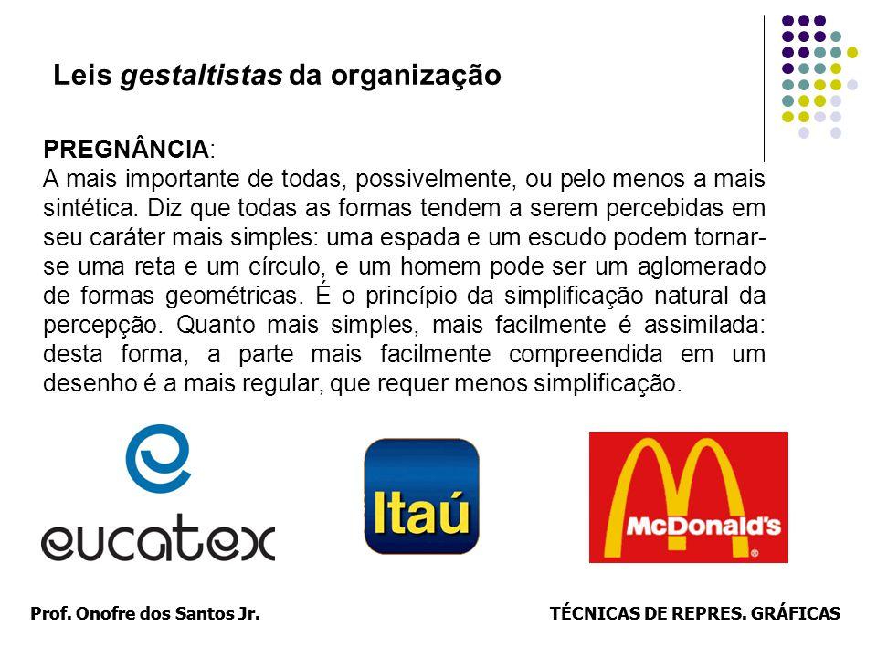 Prof. Onofre dos Santos Jr.TÉCNICAS DE REPRES. GRÁFICASProf. Onofre dos Santos Jr.TÉCNICAS DE REPRES. GRÁFICAS PREGNÂNCIA: A mais importante de todas,