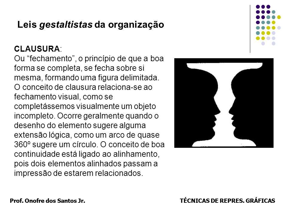 Prof. Onofre dos Santos Jr.TÉCNICAS DE REPRES. GRÁFICASProf. Onofre dos Santos Jr.TÉCNICAS DE REPRES. GRÁFICASProf. Onofre dos Santos Jr.TÉCNICAS DE R
