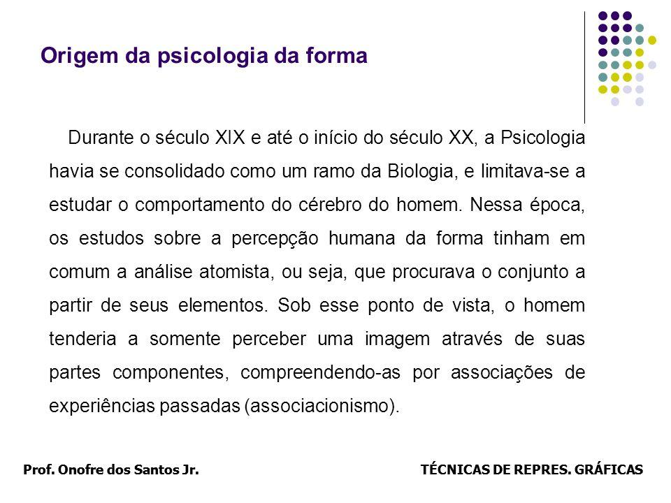 Prof.Onofre dos Santos Jr.TÉCNICAS DE REPRES. GRÁFICAS Origem da psicologia da forma Prof.