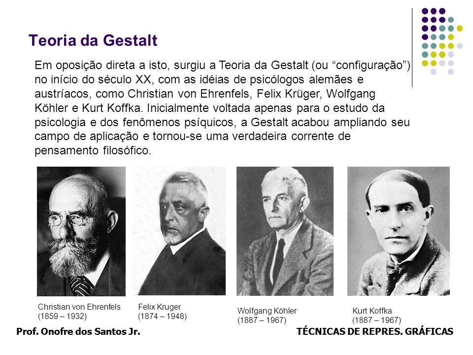 Prof. Onofre dos Santos Jr.TÉCNICAS DE REPRES. GRÁFICASProf. Onofre dos Santos Jr.TÉCNICAS DE REPRES. GRÁFICAS Teoria da Gestalt Em oposição direta a